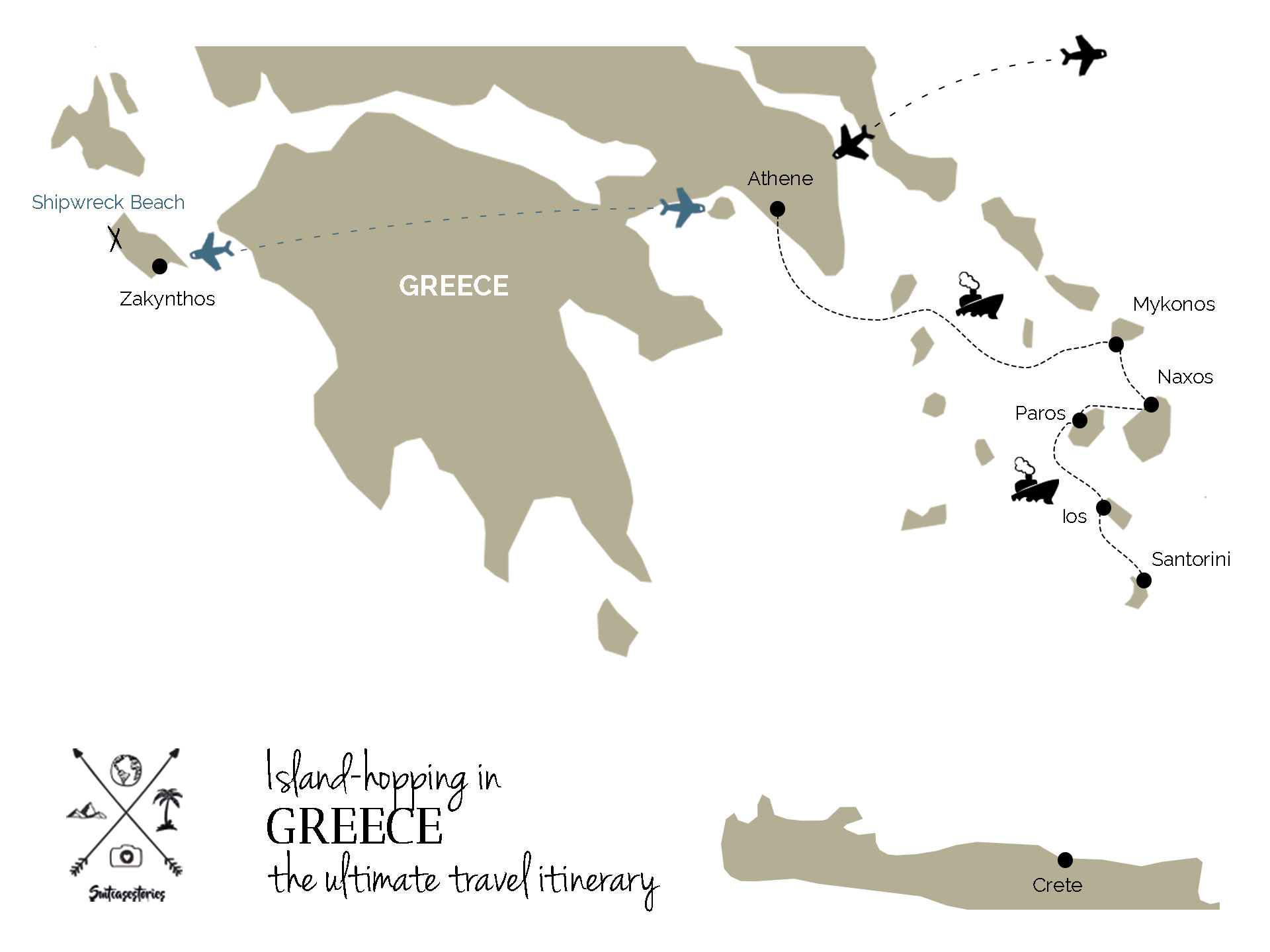 Island hopping route Greece Islands