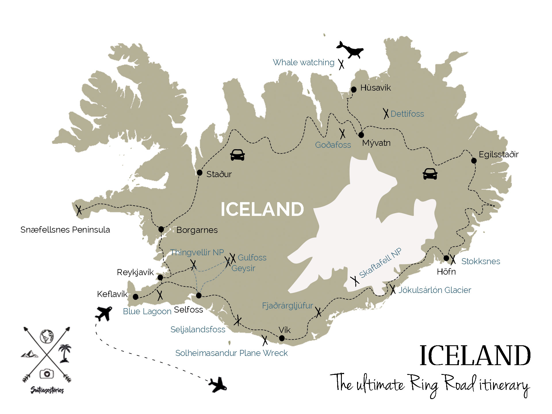 Iceland the Ultimate Ring Road travel itinerary