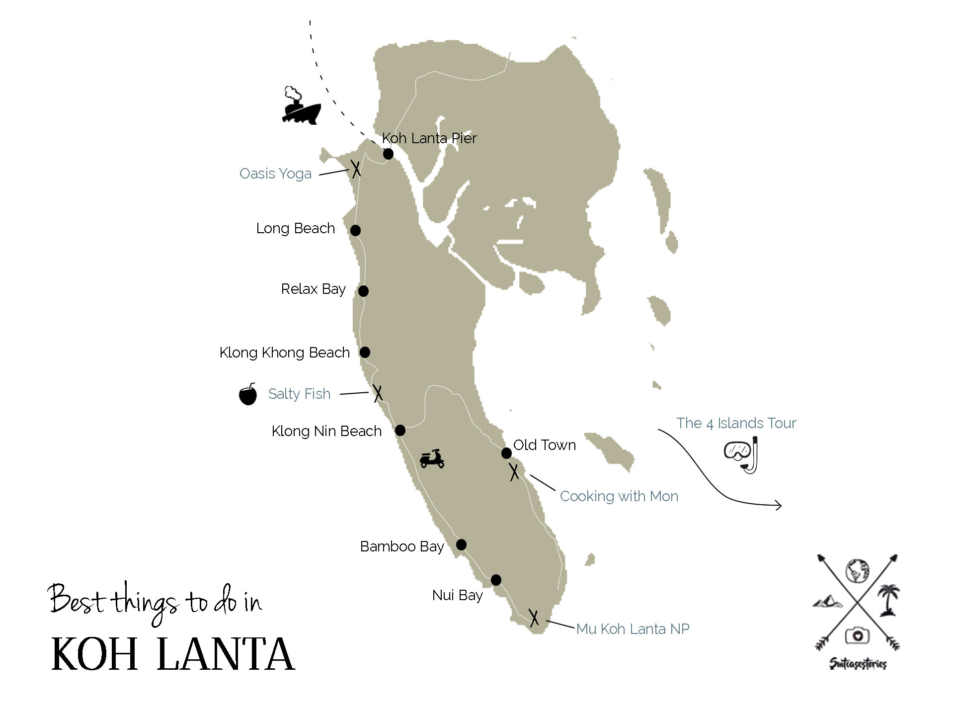 Thailand - Koh Lanta