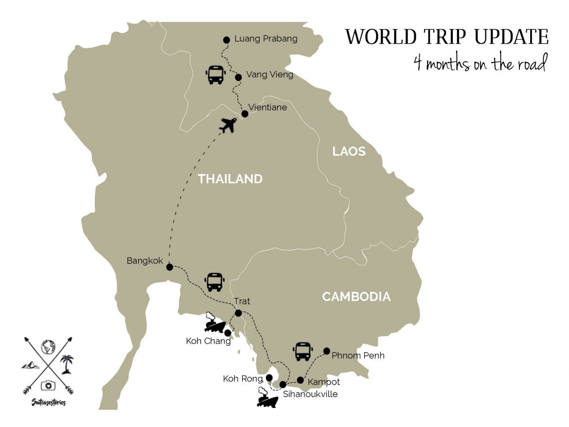 world trip update 4 months on the road