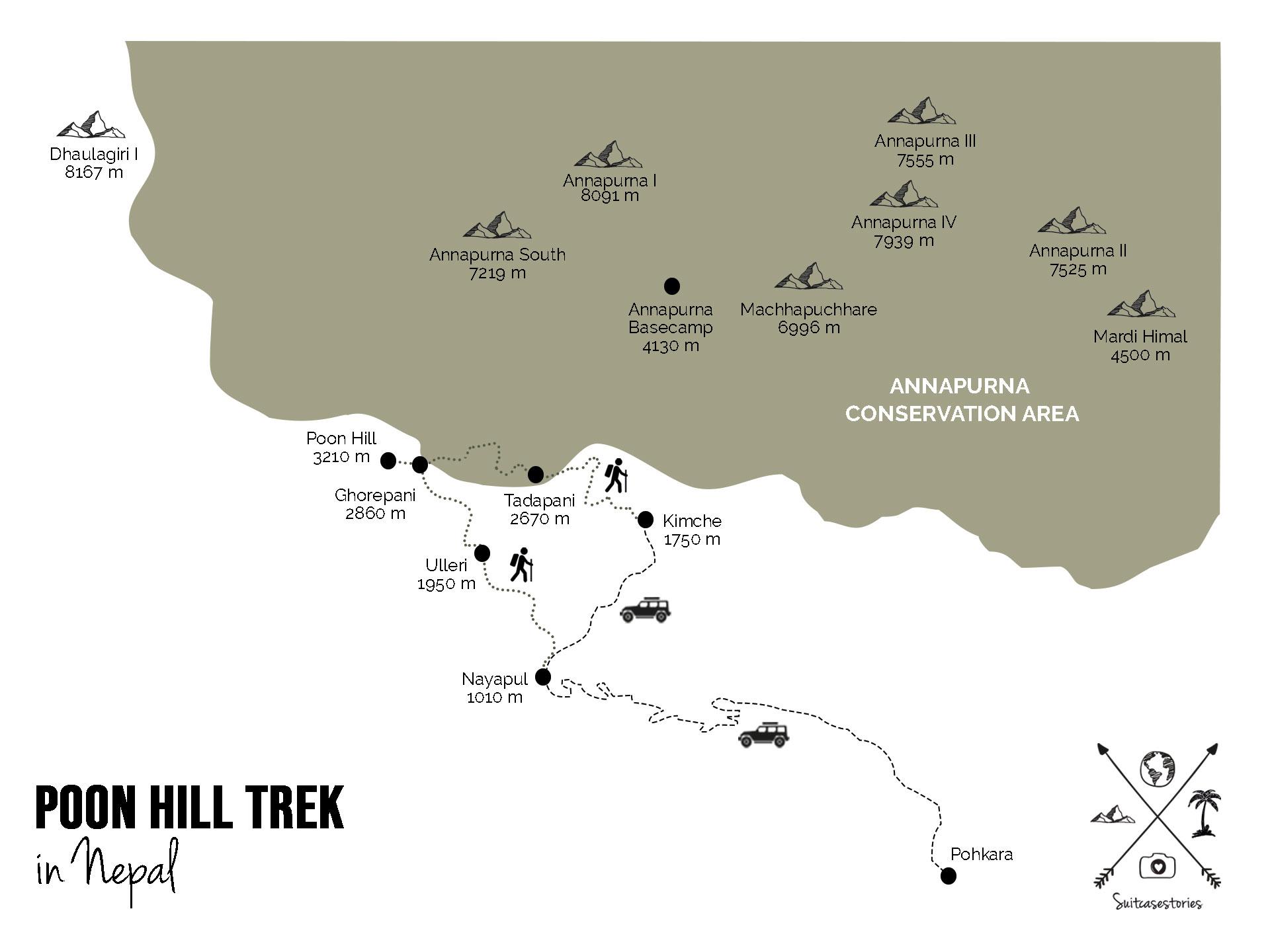 Must do/ Poon Hill trek Nepal